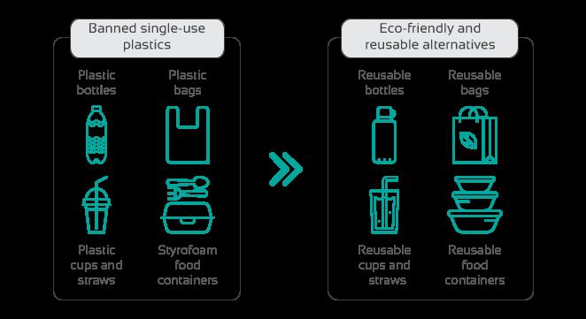 eco-alternatives